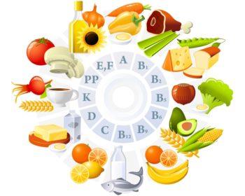 vitamin-c, produkti-s-vitaminami, v-kakih-produktah-vitaminu